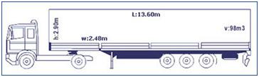 kamion3